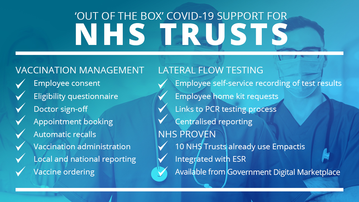 NHS COVID-19 MANAGEMENT SOLUTION